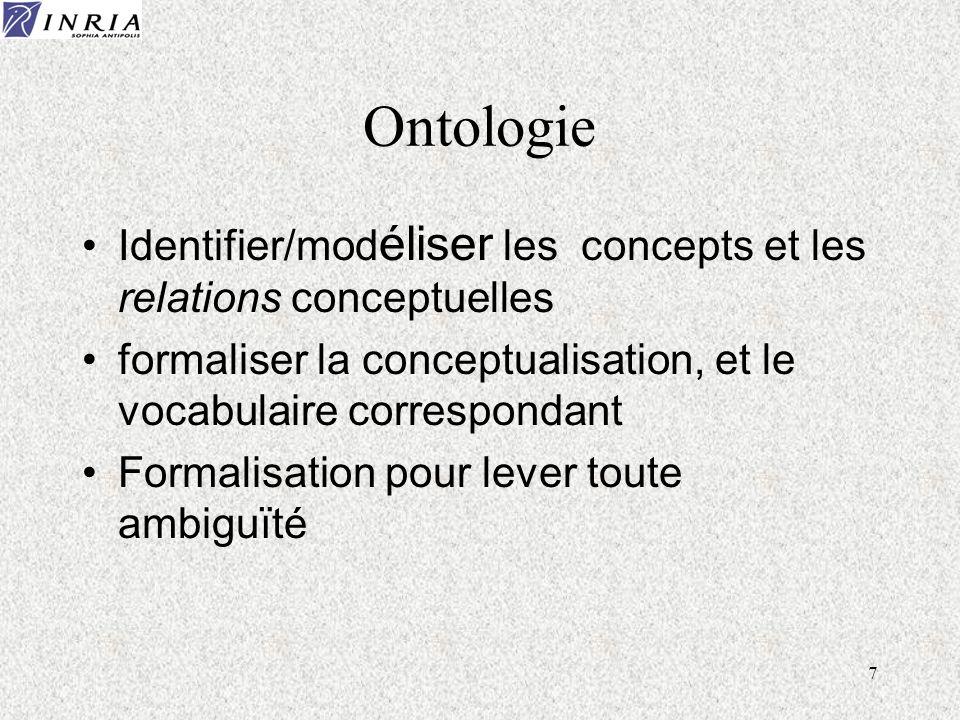 Ontologie Identifier/modéliser les concepts et les relations conceptuelles. formaliser la conceptualisation, et le vocabulaire correspondant.