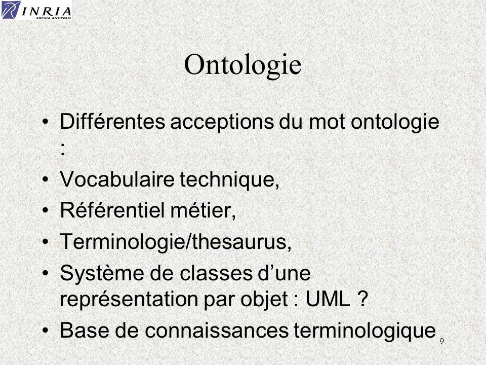 Ontologie Différentes acceptions du mot ontologie :