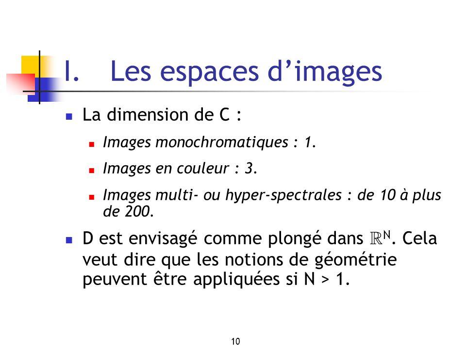 I. Les espaces d'images La dimension de C :