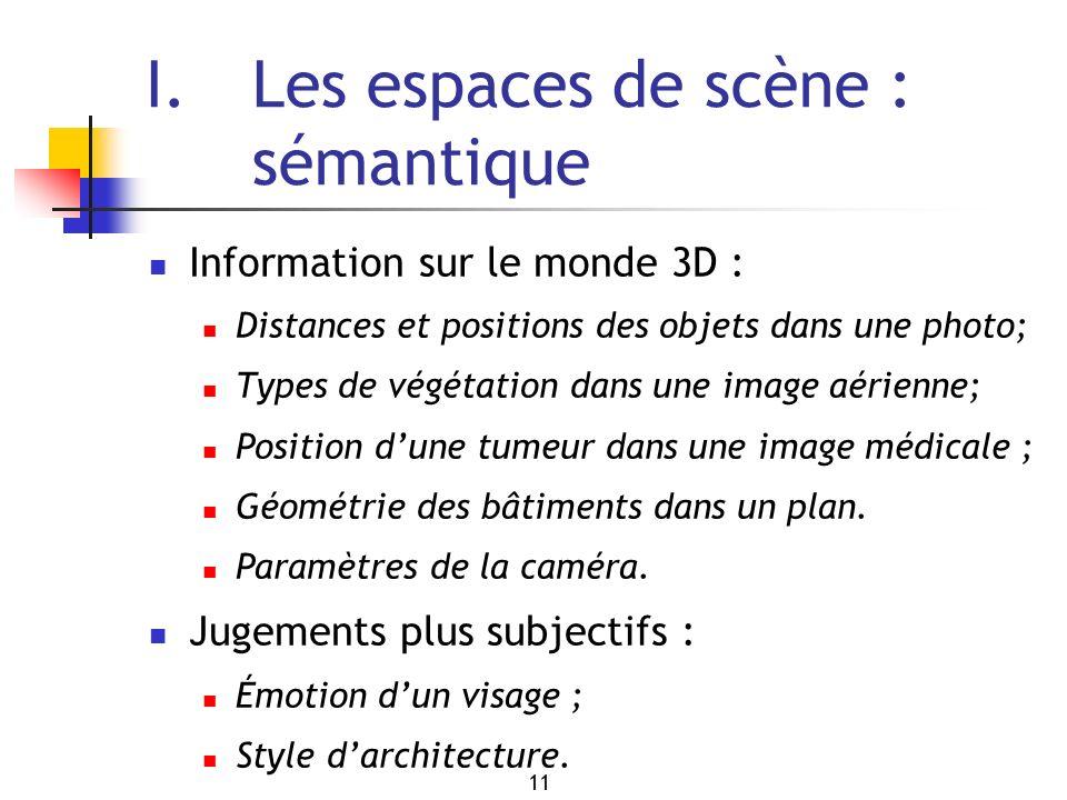 I. Les espaces de scène : sémantique