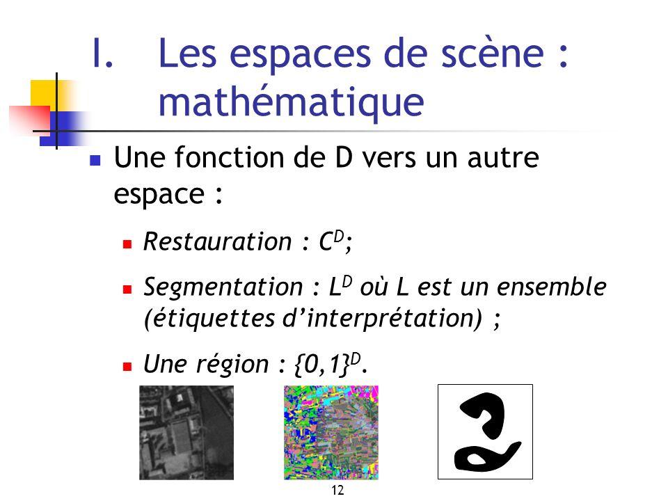 I. Les espaces de scène : mathématique
