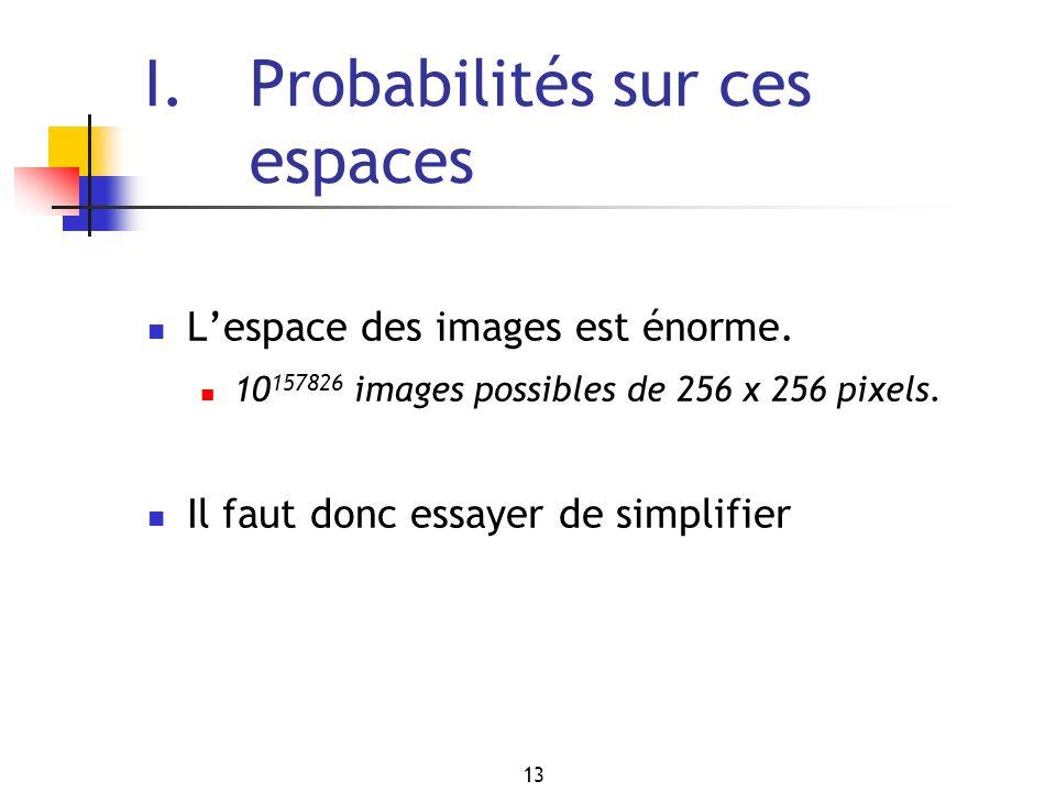 I. Probabilités sur ces espaces