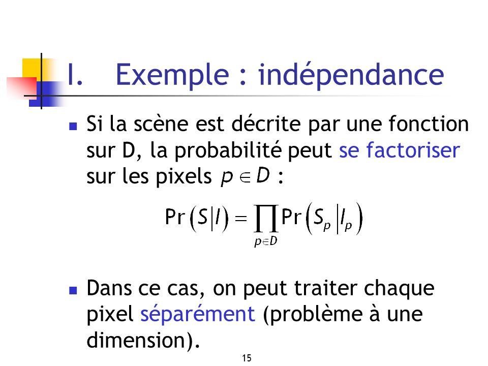 I. Exemple : indépendance