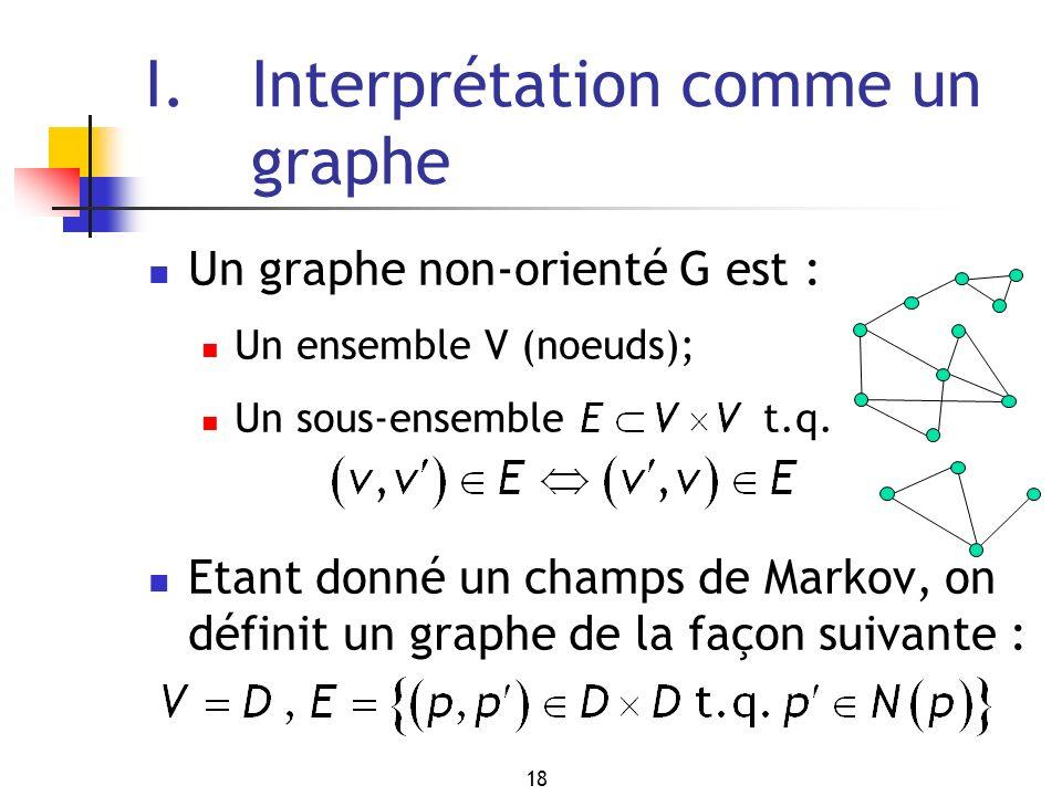 I. Interprétation comme un graphe