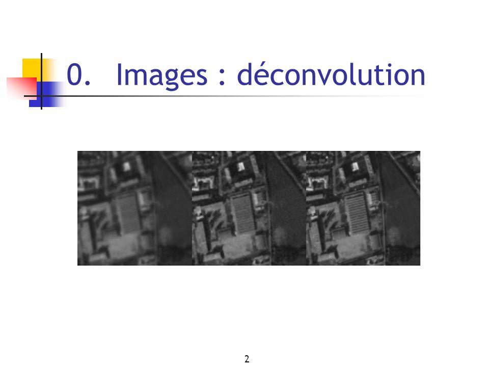 0. Images : déconvolution