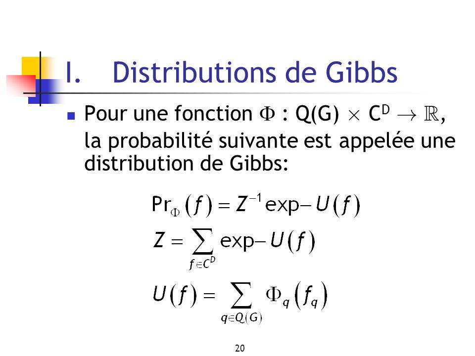 I. Distributions de Gibbs