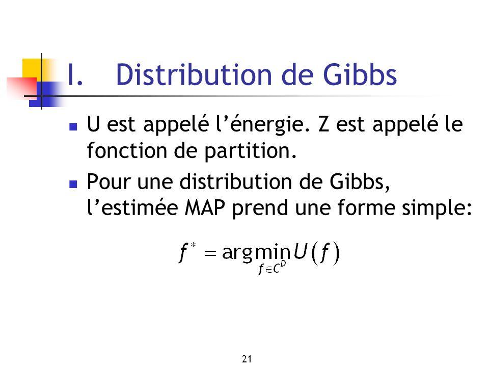 I. Distribution de Gibbs