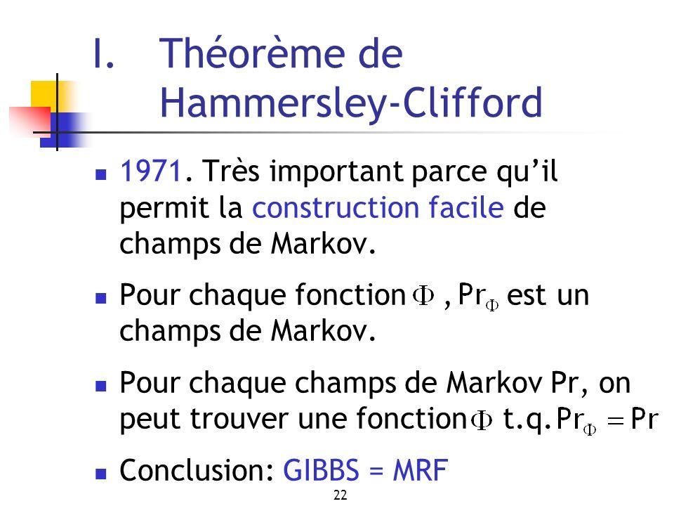 I. Théorème de Hammersley-Clifford