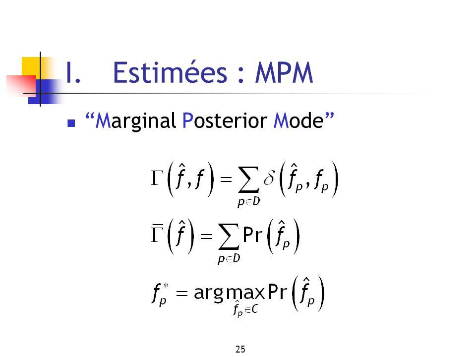 I. Estimées : MPM Marginal Posterior Mode