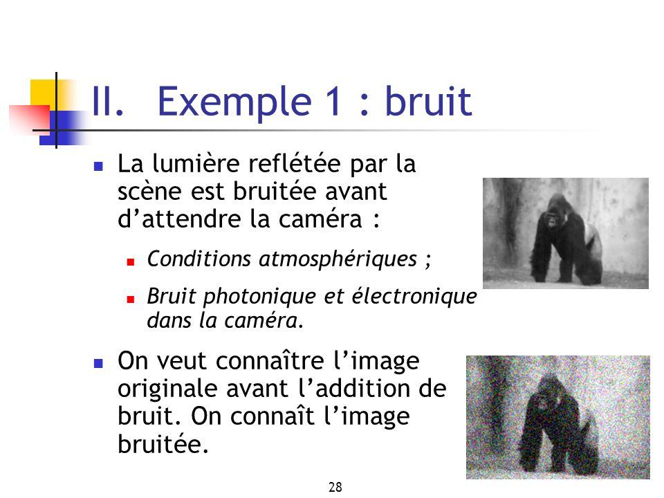 II. Exemple 1 : bruit La lumière reflétée par la scène est bruitée avant d'attendre la caméra : Conditions atmosphériques ;