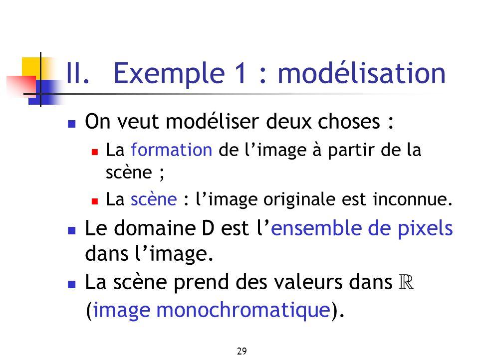 II. Exemple 1 : modélisation