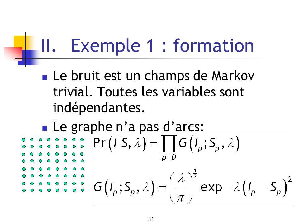 II. Exemple 1 : formation Le bruit est un champs de Markov trivial. Toutes les variables sont indépendantes.