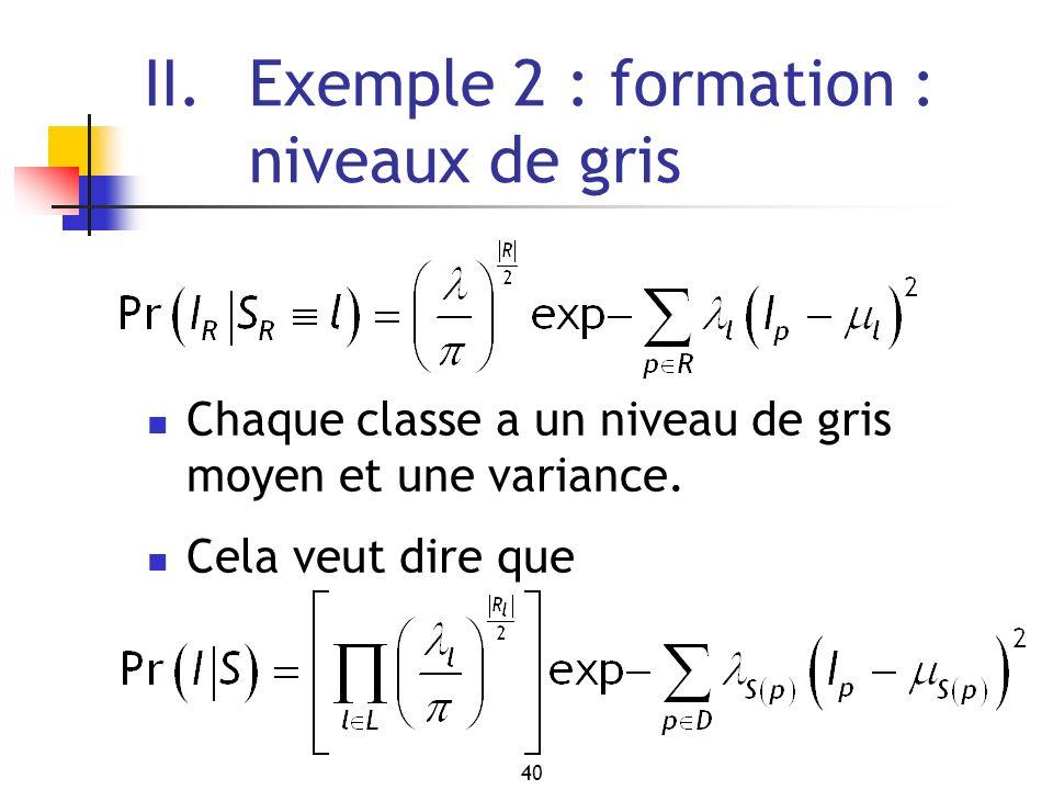 II. Exemple 2 : formation : niveaux de gris