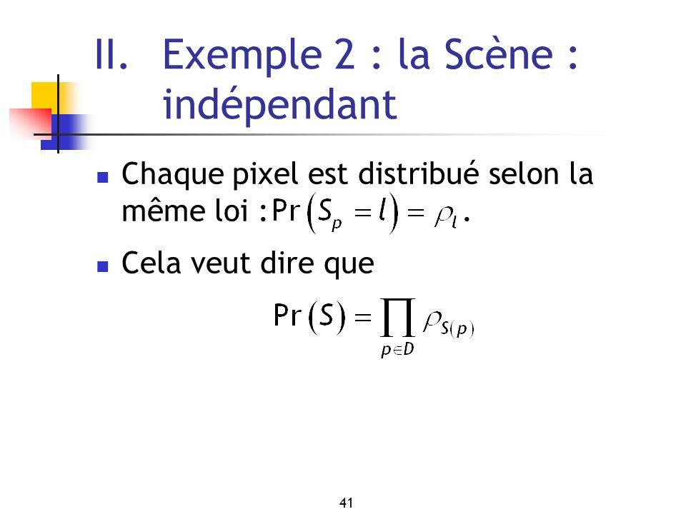 II. Exemple 2 : la Scène : indépendant