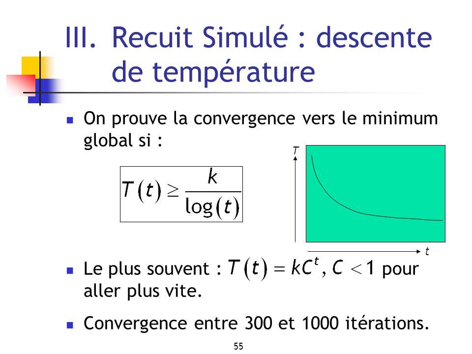 III. Recuit Simulé : descente de température