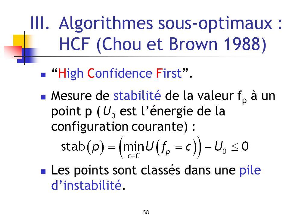 III. Algorithmes sous-optimaux : HCF (Chou et Brown 1988)
