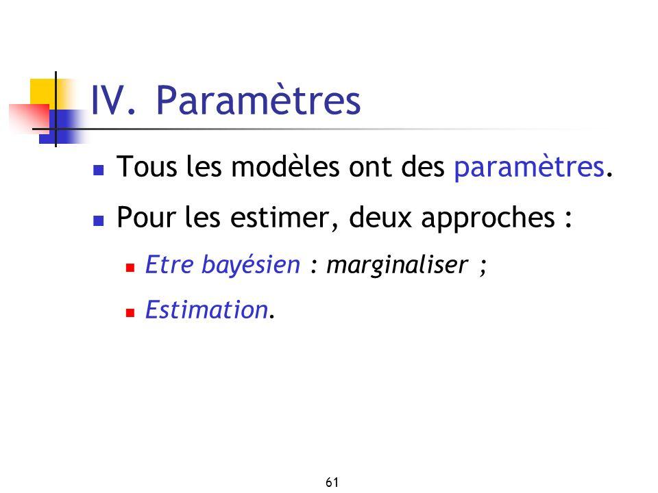 IV. Paramètres Tous les modèles ont des paramètres.