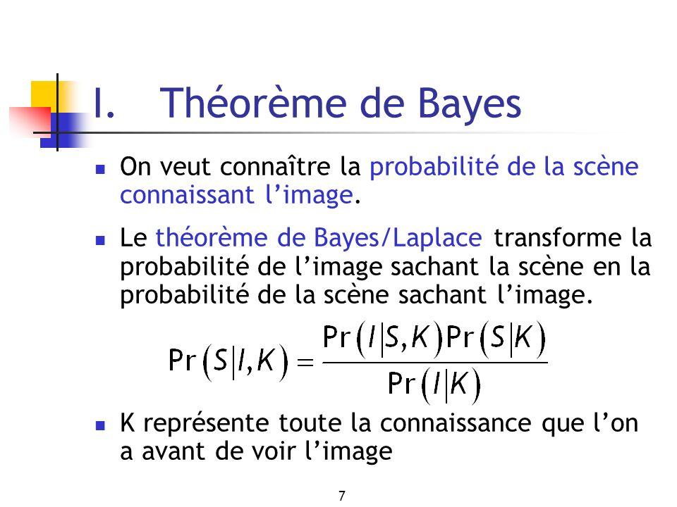 I. Théorème de Bayes On veut connaître la probabilité de la scène connaissant l'image.