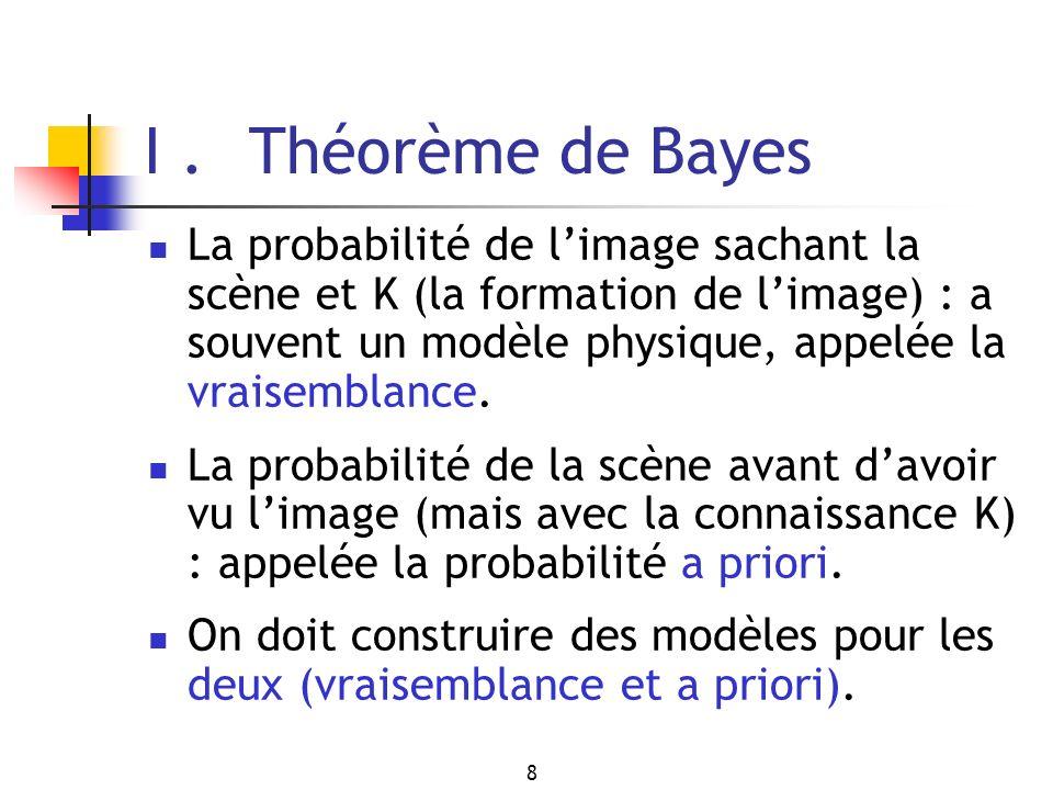 I . Théorème de Bayes