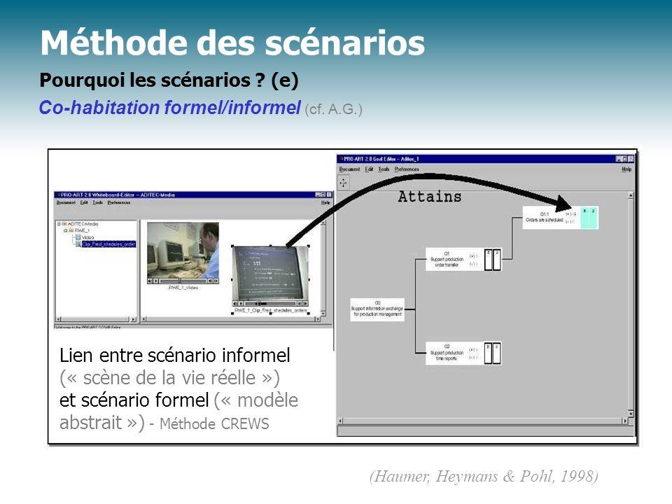 Méthode des scénarios Pourquoi les scénarios (e)