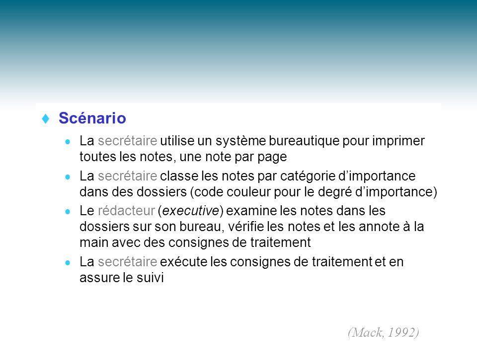 ScénarioLa secrétaire utilise un système bureautique pour imprimer toutes les notes, une note par page.