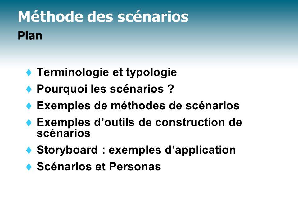 Méthode des scénarios Plan