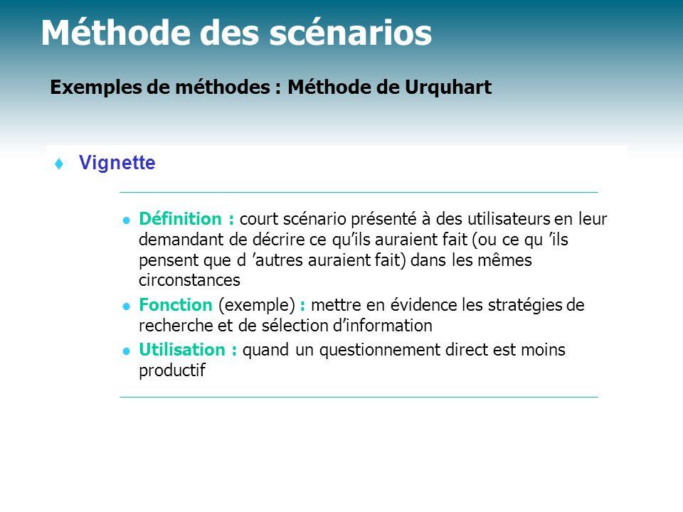 Méthode des scénarios Exemples de méthodes : Méthode de Urquhart