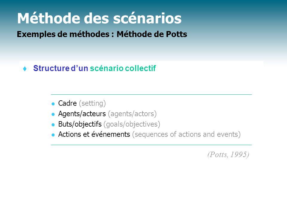 Méthode des scénarios Exemples de méthodes : Méthode de Potts