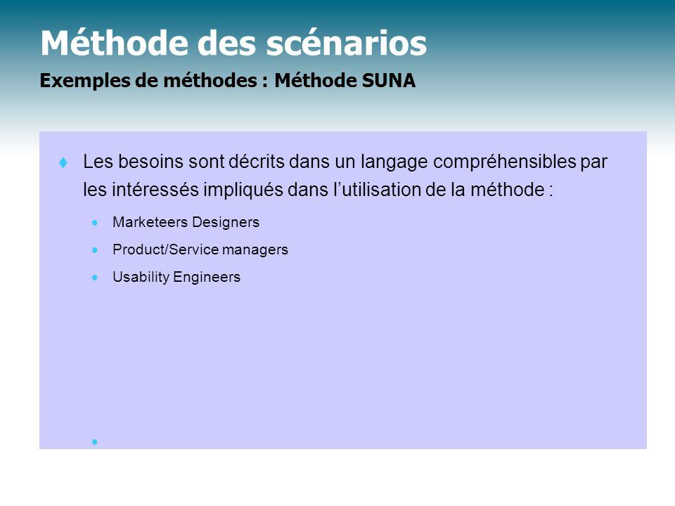 Méthode des scénarios Exemples de méthodes : Méthode SUNA