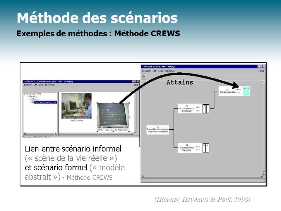 Méthode des scénarios Exemples de méthodes : Méthode CREWS