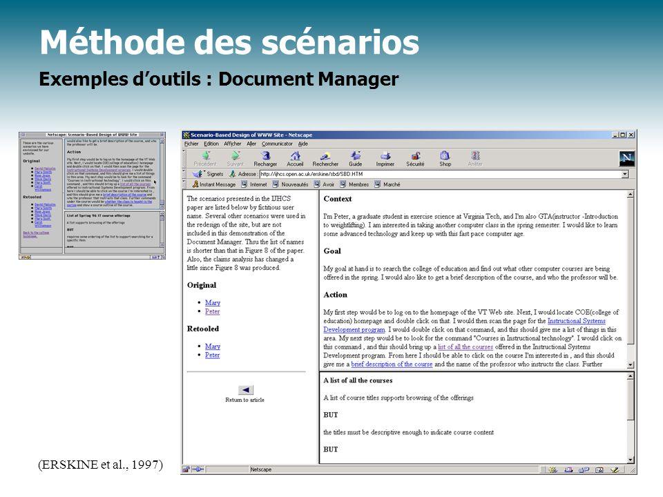 Méthode des scénarios Exemples d'outils : Document Manager