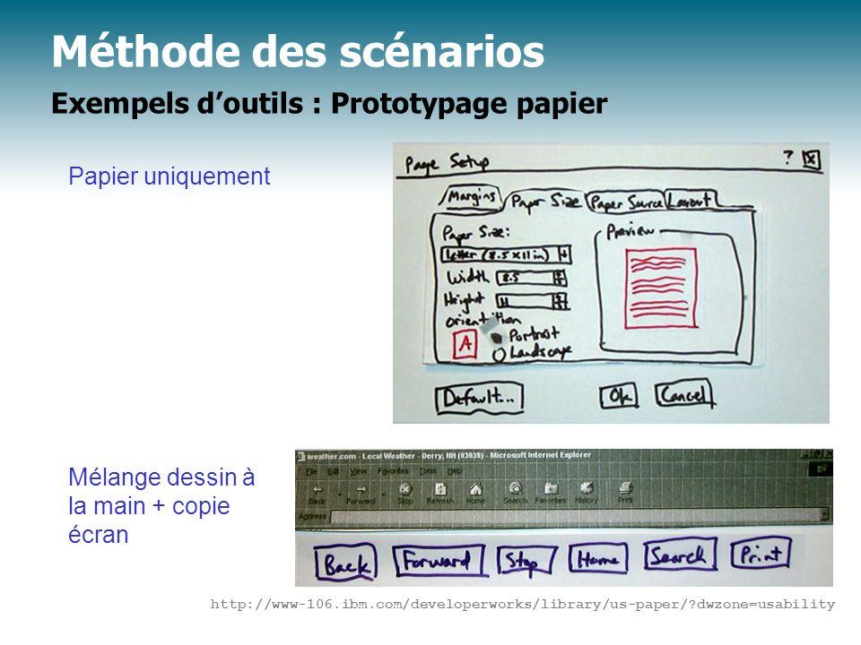 Méthode des scénarios Exempels d'outils : Prototypage papier