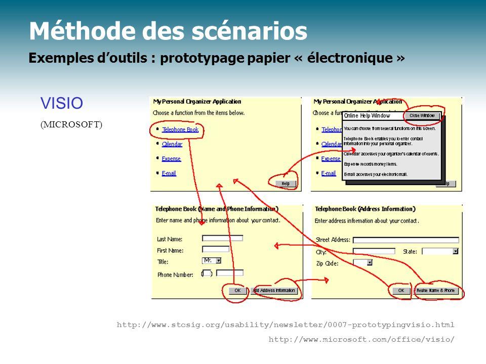 Méthode des scénarios Exemples d'outils : prototypage papier « électronique »