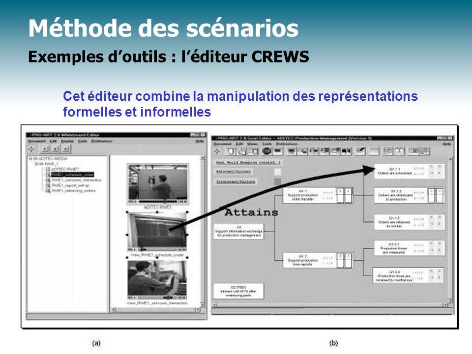 Méthode des scénarios Exemples d'outils : l'éditeur CREWS
