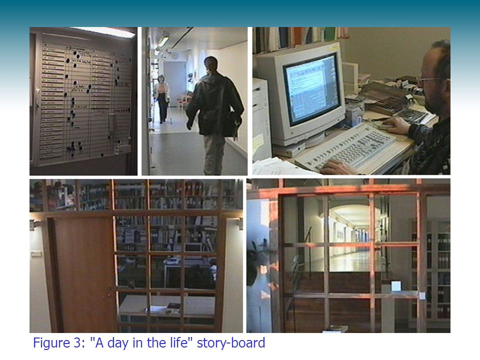 Figure 3: A day in the life story-board