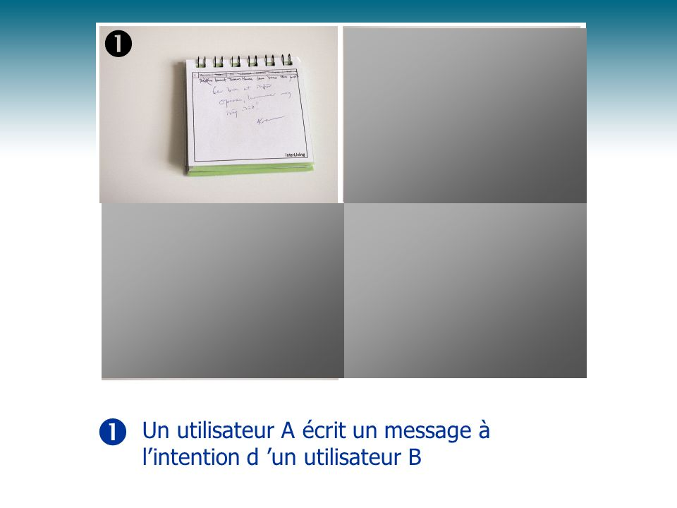      Un utilisateur A écrit un message à l'intention d 'un utilisateur B
