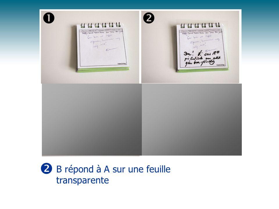      B répond à A sur une feuille transparente