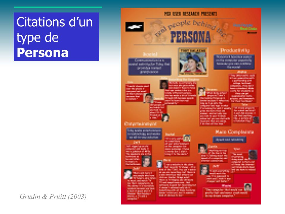 Citations d'un type de Persona