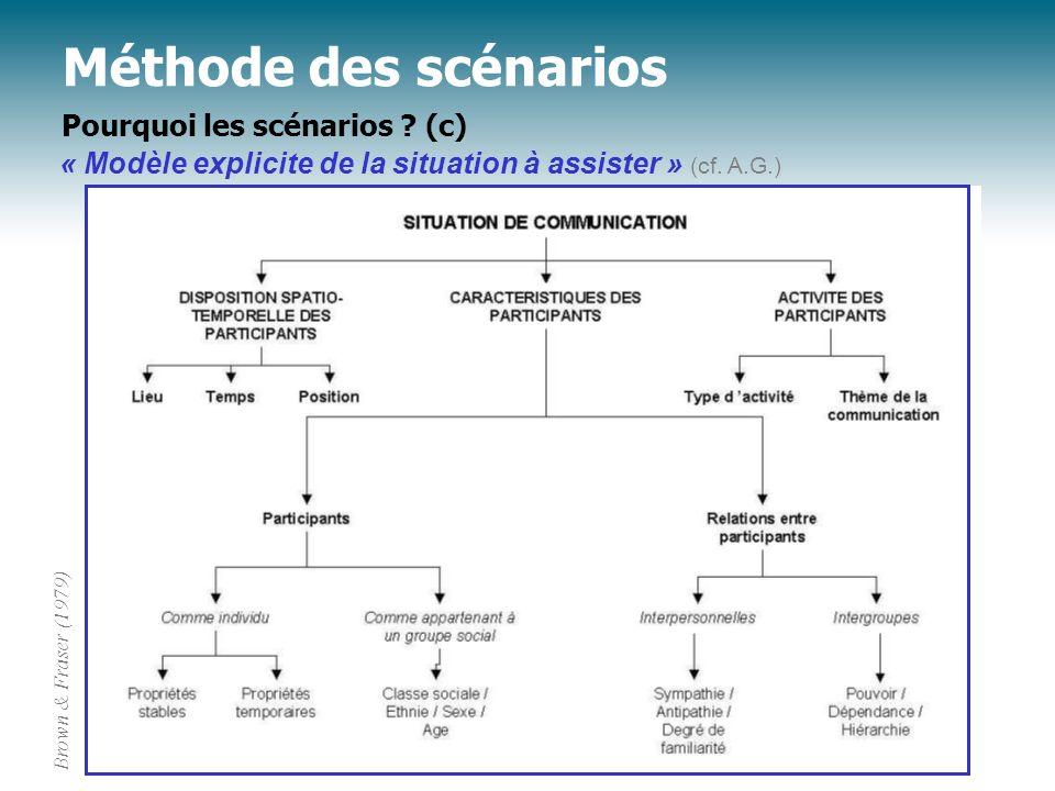 Méthode des scénarios Pourquoi les scénarios (c)