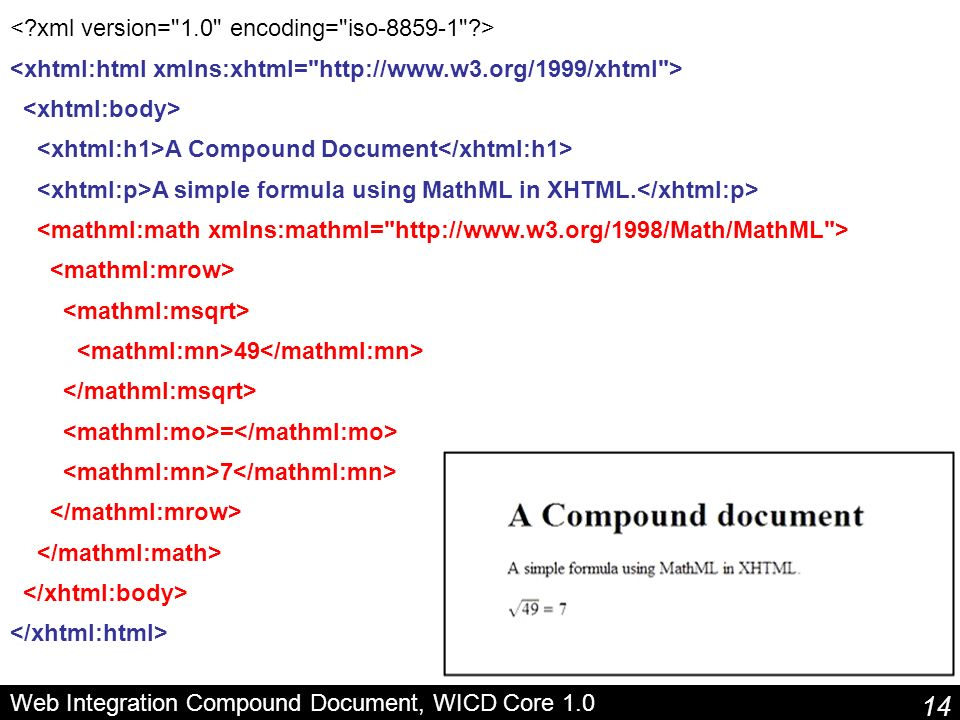 Web Integration Compound Document, WICD Core 1.0