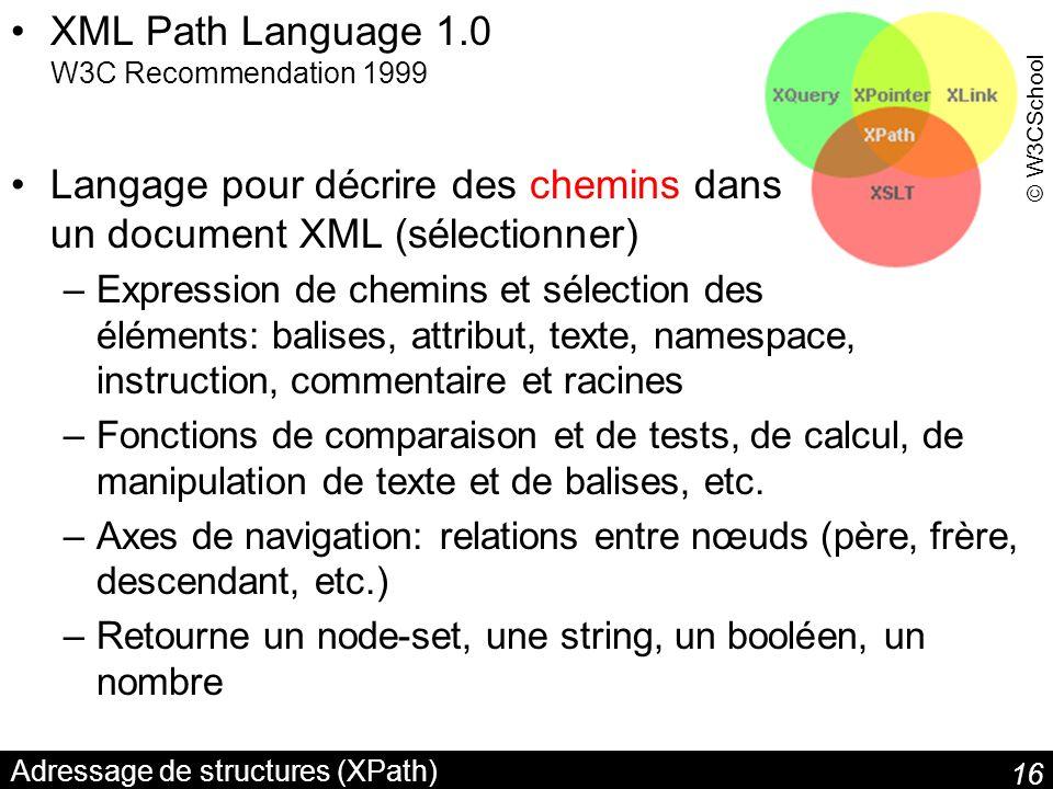 Adressage de structures (XPath)