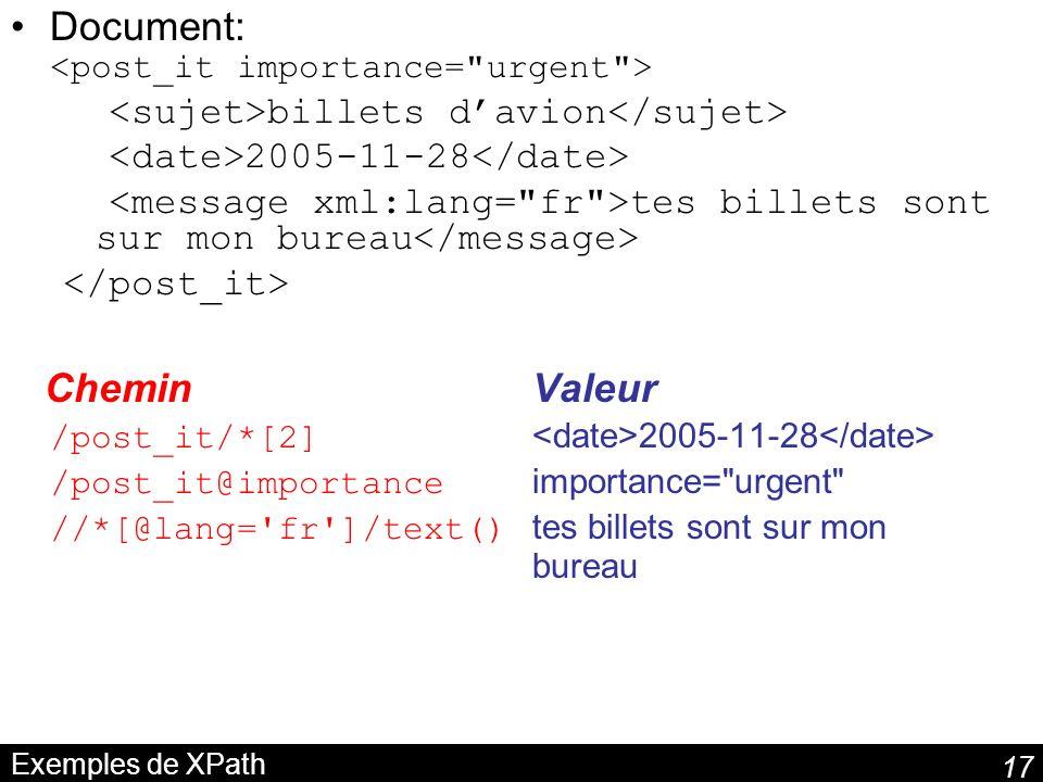 Document: <post_it importance= urgent >