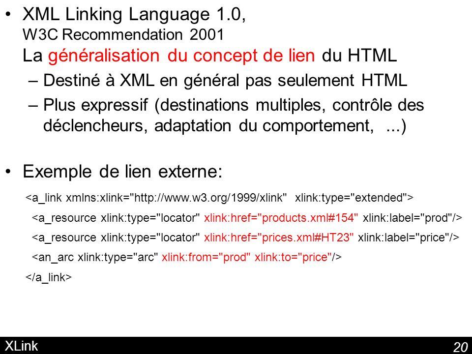 Exemple de lien externe: