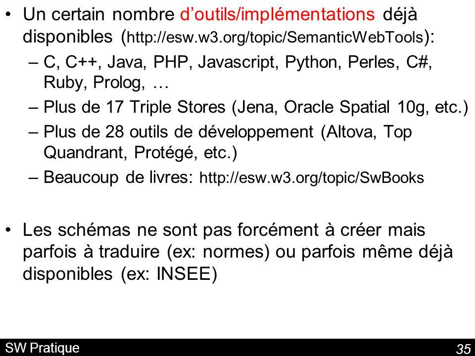 Un certain nombre d'outils/implémentations déjà disponibles (http://esw.w3.org/topic/SemanticWebTools):