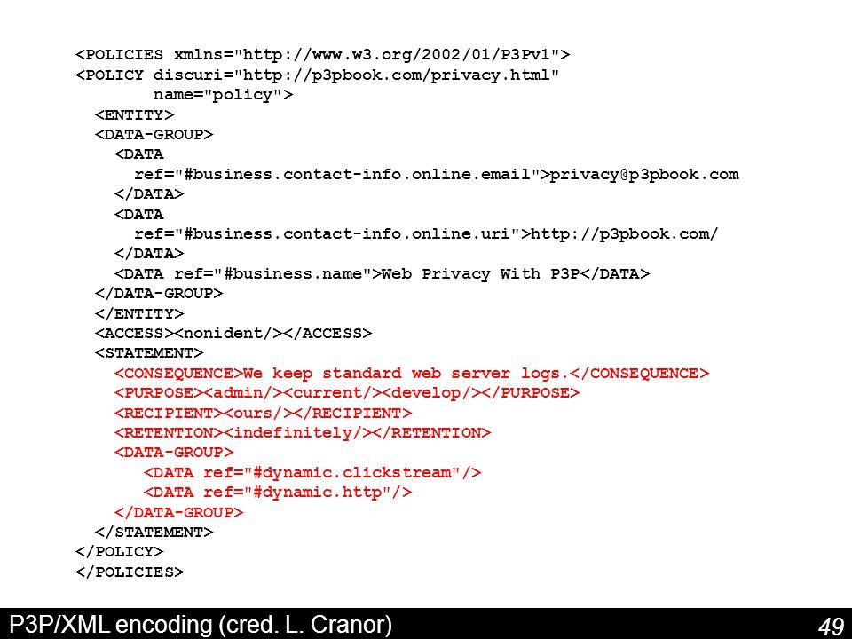 P3P/XML encoding (cred. L. Cranor)