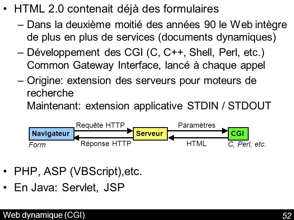 HTML 2.0 contenait déjà des formulaires