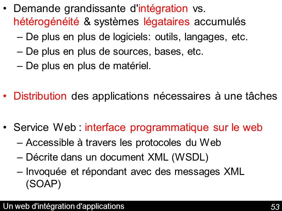 Un web d intégration d applications