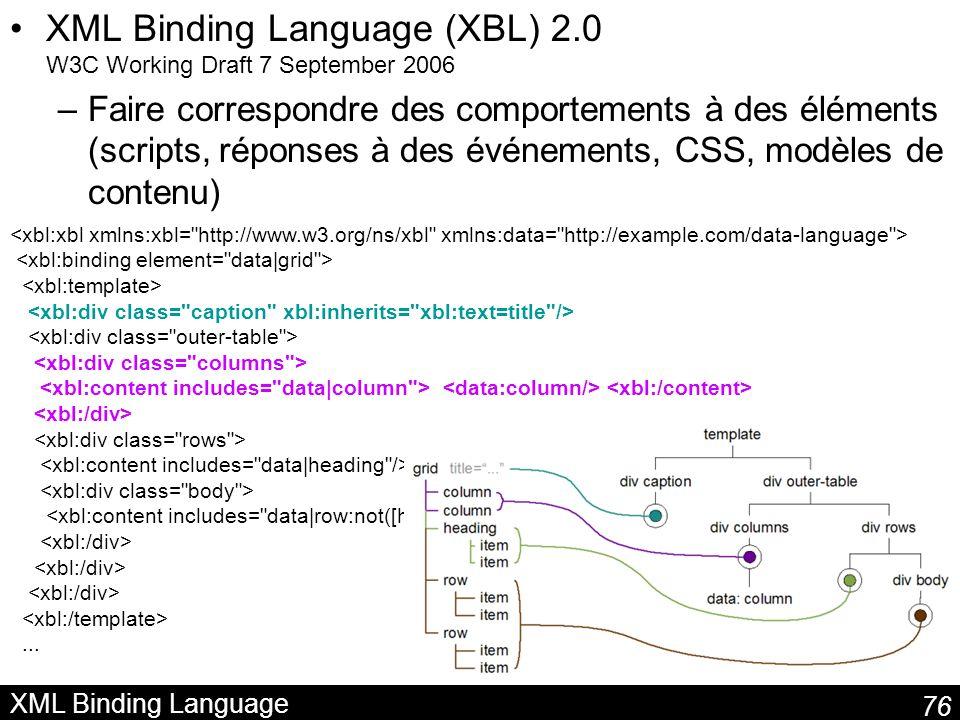 XML Binding Language (XBL) 2.0 W3C Working Draft 7 September 2006