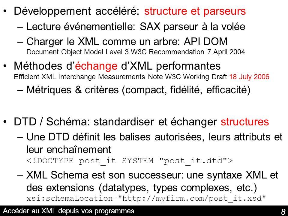 Accéder au XML depuis vos programmes