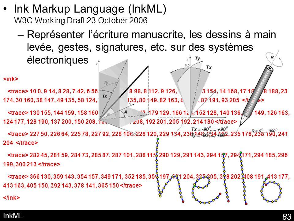 Ink Markup Language (InkML) W3C Working Draft 23 October 2006